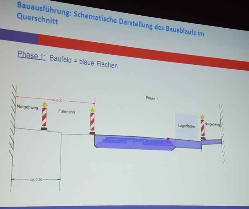 Slide 9 - Bauablauf Querschnittsdarstellung Phase 1