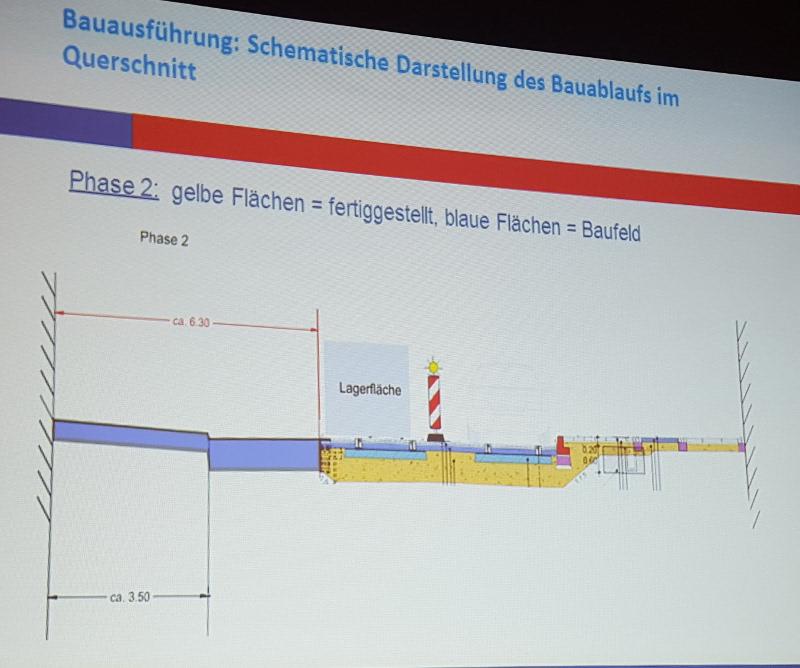 Slide 10 - Bauablauf Querschnittsdarstellung Phase 2