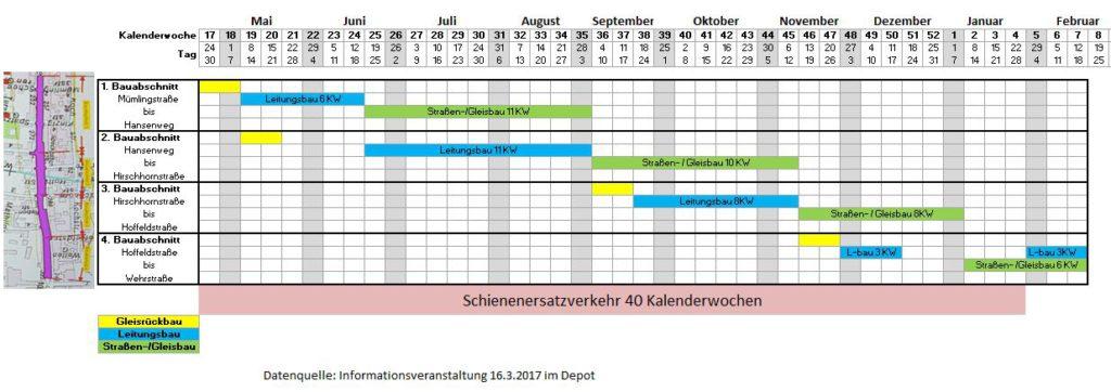 Zeitplan_large